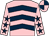 Pink, dark blue chevrons, pink sleeves, dark blue stars, quartered cap